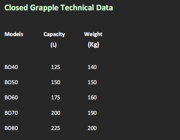 Closed grapple